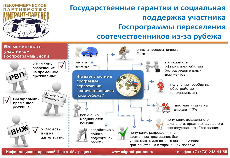 сомнения, Программа по переселению соотечественников в россию сроки рассмотрения уже суждено